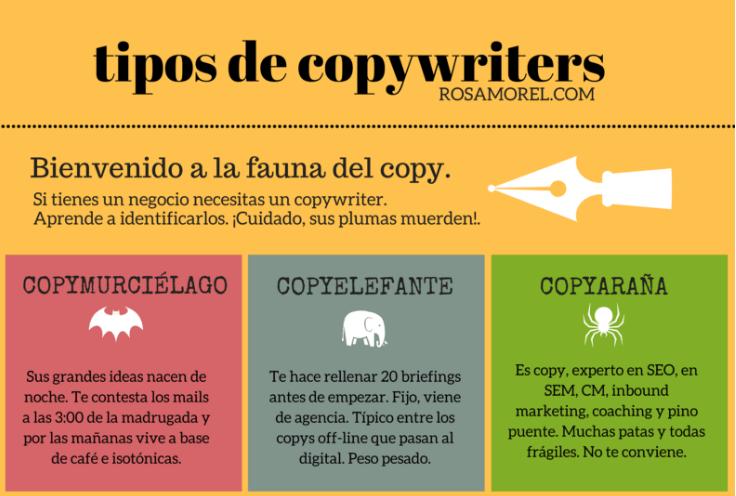 infografia redactores