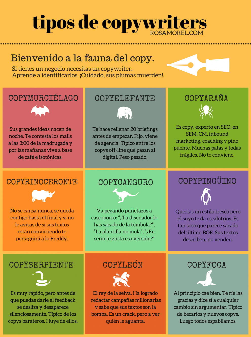 infografia copywriting