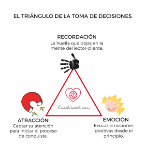 neuroventas-toma-de-decisiones